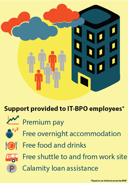 IT BPO companies provide employee care and support   TeamAsia